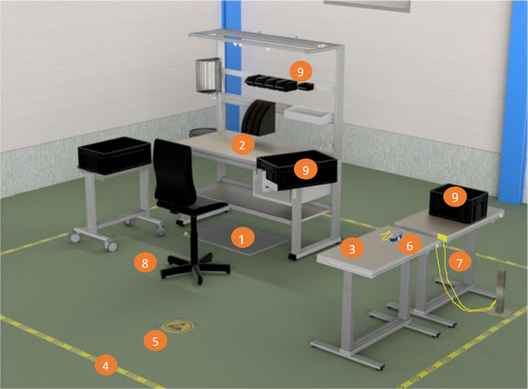 Example of an ESD workstation