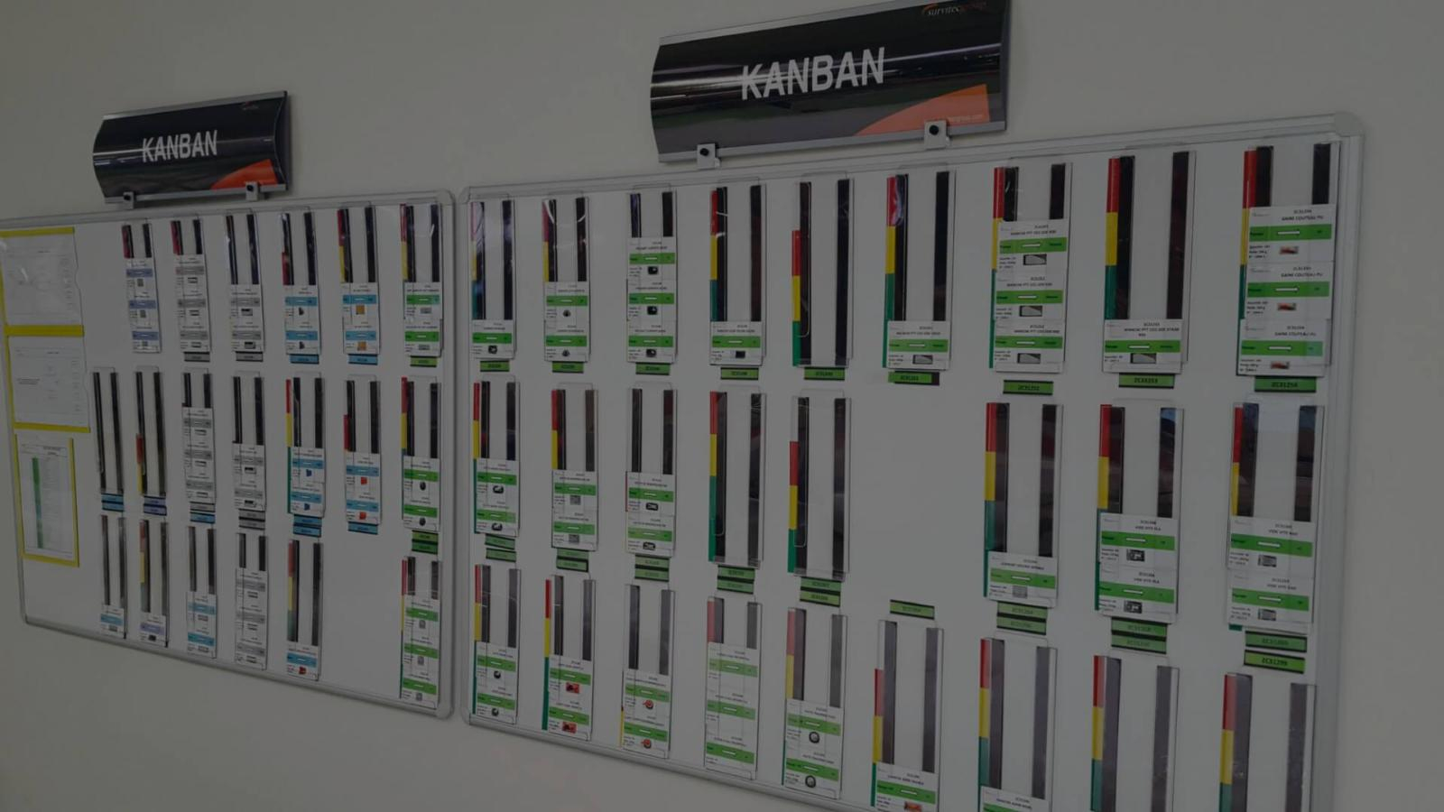 Whiteboard with Kanban card