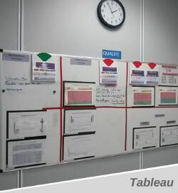 TPM Bulletin board